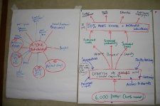 APONE Project Monitoring and Evaluation Training_12